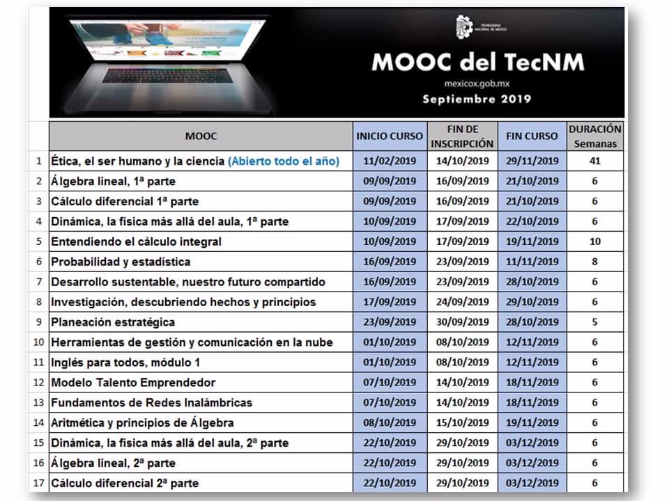 MOOC's TecNM